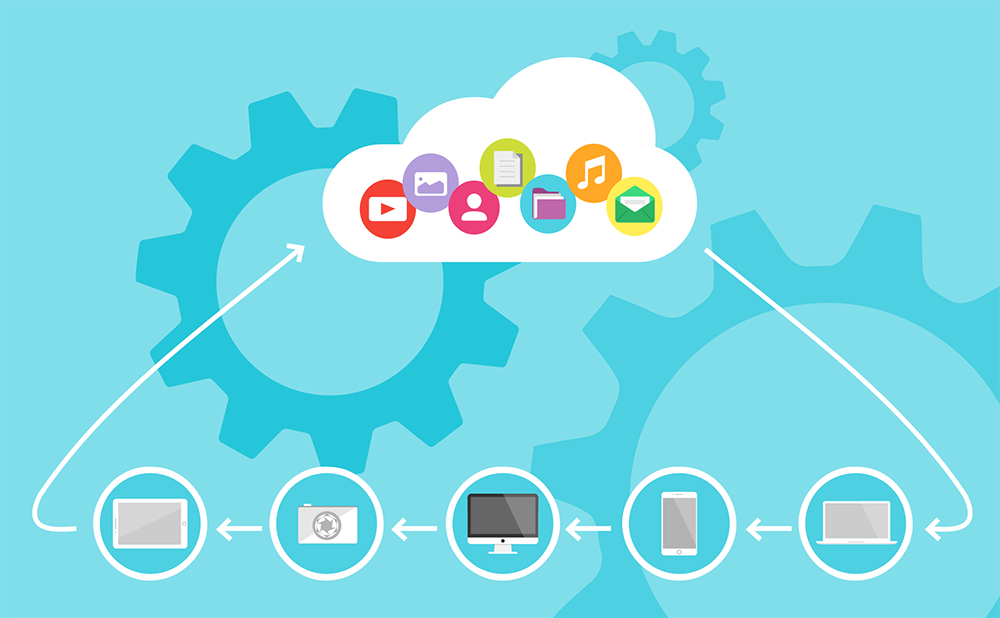 salesforce cloud service partner